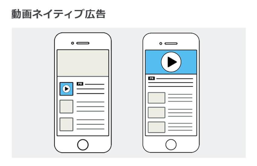 動画ネイティブ広告の掲載イメージ