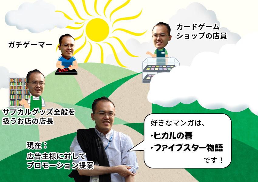 マンガアプリのプロモーション担当の経歴